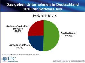 Die Gesamtausgaben sollen sich auf rund 14 Milliarden Euro belaufen.
