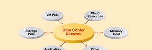 Offene Automatisierung - der Erfolgsfaktor für virtuelle Rechenzentren