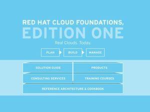Red Hat baut seinen Cloud Computing-Ansatz weiter aus.