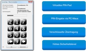 Virtuelle Bildschirmtastatur: Mehr Sicherheit für einfache Lesegeräte