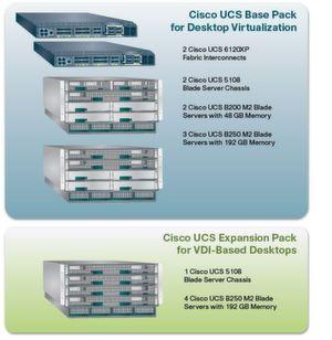 Ciscos UCS-Systeme für VDI-Lösungen mit Citrix XenDesktop.
