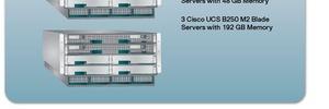 Cisco und Citrix kündigen gemeinsame Desktop-Virtualisierungslösung an