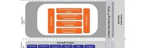 Erste Monitoring-Lösung von Vblock-Umgebungen von Nimsoft