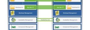 Hochverfügbarkeitslösung Everrun MX sichert Mehrprozessorsysteme