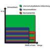 Abwasserfreie Kreislaufführung von Prozesswasser ist wirtschaftlich