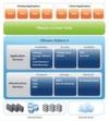 Die Architektur von VMware vSphere