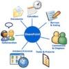 Zehn Aspekte, die man vor der Sharepoint-Einführung erwägen sollte