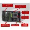 Fujitsu PRIMERGY BX400: Das grüne Rechenzentrum