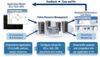 Management-Aspekte und Konsequenzen beim Highspeed-Networking