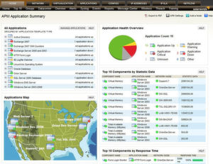 Der Application Performance Monitor von Solarwinds