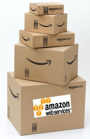 Amazon bietet Rechen- und Speicher-Kapazität als Service auf Bestellung. Bild: Amazon