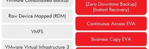 Der HP Data Protector kooperiert gut mit VMware Vstorage