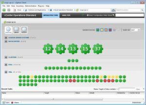 vCenter Operations von VMware verfügt unter anderem über selbstlernende Performance-Analysefunktionen. Das erleichtert, entstehende Performance-Probleme zu erkennen, bevor es zu Auswirkungen für die Anwender kommt. Bild: VMware