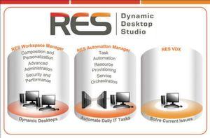 Das gesamte Produkt-Portfolio von RES Software; jetzt gibt es Abgespktes zum Einstieg in Workspace Management. Bild RES Software