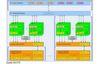 FCoE nach FC-BB-5 – Modelle für die Funktionalität von FC-BB_E