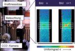 Bild 3: Durchführung von Zugversuchen mit optischer Dehnungsmessung: Versuchsaufbau (links) und Umformgrad ? bei zwei diskreten Deformationsstadien einer Zugprobe.