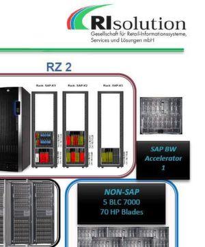 RI-Solution bietet dem verschiedenen Unternehmensbereichen des BayWA-Konzerns SAP als (Cloud)-Dienstleistung an. Jetzt laufen die Anwendungen auf verschiedenen HP-Blades unter einem Management. Bild: RI-Solution