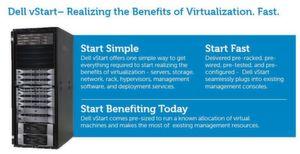 In vStart bündelt Dell alle Baugruppen und Hilfen die zum Betrieb von Anwendungen notwendig sind. Quelle: Dell