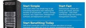 Dell mit Diensten und Rechenzentren fit für die Cloud