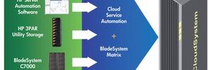 Cloud Computing setzt Automatisierung voraus