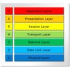 Ultra Low Latency Netzwerke – Optimierung auf Layer 1