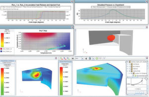 Forté CFD eine numerische Strömungssimulation zur realistischen 3D-Modellierung von Kraftstoffeffekten in Verbrennungsmotoren. (Bild: Reaction Design)