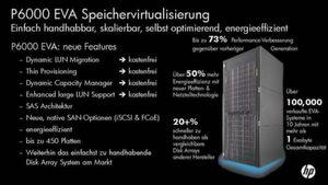 HP P6000 EVA: Die HP Erfolgsgeschichte geht weiter. Seit Markteinführung wurden schon mehrere Hundert Systeme verkauft.