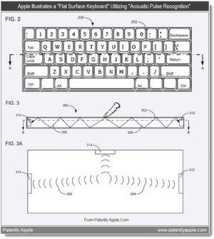 Acoustic Pulse Recognition: Piezosensoren an den Rändern des Touchpads erfassen die Tippgeräusche (Patently Apple)