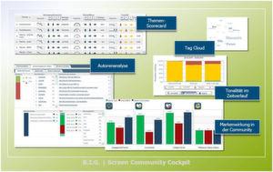 Ansatz der Business Intelligence Group, Daten aus verschiedenen Social Media-Quellen zu monitoren und zu analysieren.