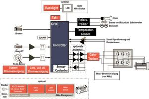 Bild 2: Systemaufbau eines Elektrofahrrads