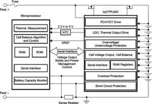 Bild 3: Prinzipschaltbild eines Batterie-Management-Systems mit dem BQ877PL900