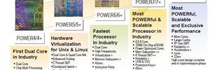 Ausblick auf Power 7+, Power 8 und den denkenden Chip