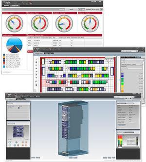 Die grafische Aufbereitung der Analysen soll einem ganzheitlichen Anspruch genügen und helfen, die Übersicht zu behalten. Bild: Nlyte