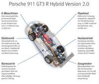 Der Porsche GT3 R Hybrid Version 2.0
