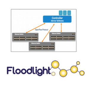 Um das Java-basierte Floodlight soll eine Open-Source-Community entstehen.