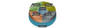 Virtualisierung 2012: Machtprobe zwischen Hyper-V 3 und vSphere 5