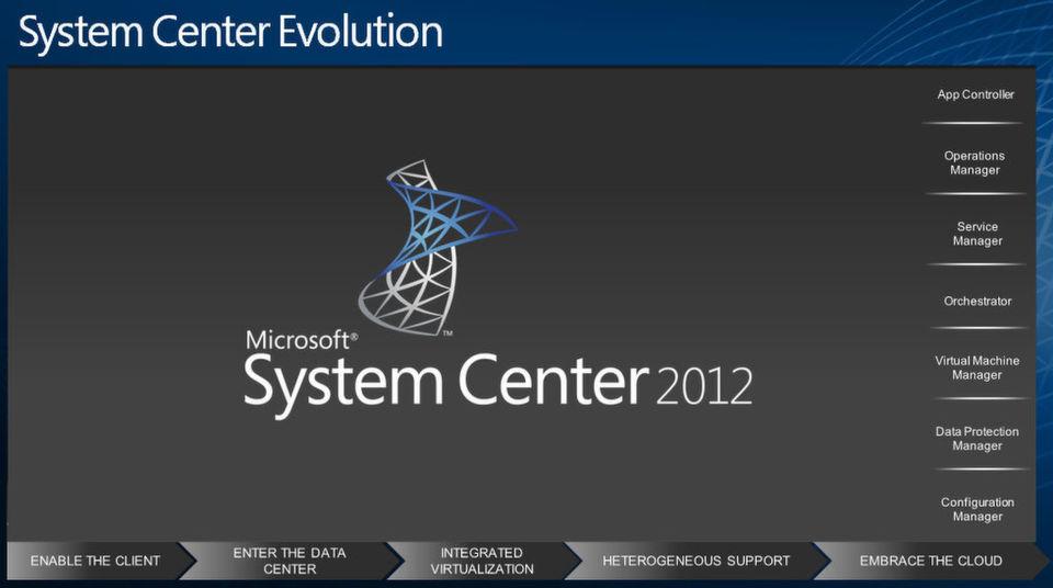 Microsoft hat System Center 2012 auf nunmehr 7 Produkte ausgebaut. (Bild: Microsoft)