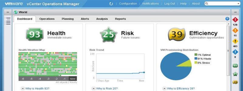 Jetzt verfügbar: VMware vCenter Operations Suite 5.0 mit neuer Intelligenz und besserer Integration.