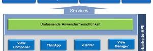 Virtuelle Desktops vereinfachen die IT-Verwaltung