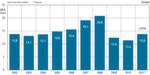 Beim Werkzeugmaschinenverbrauch legen der europäische ... (Quelle: VDW, nationale Verbände)