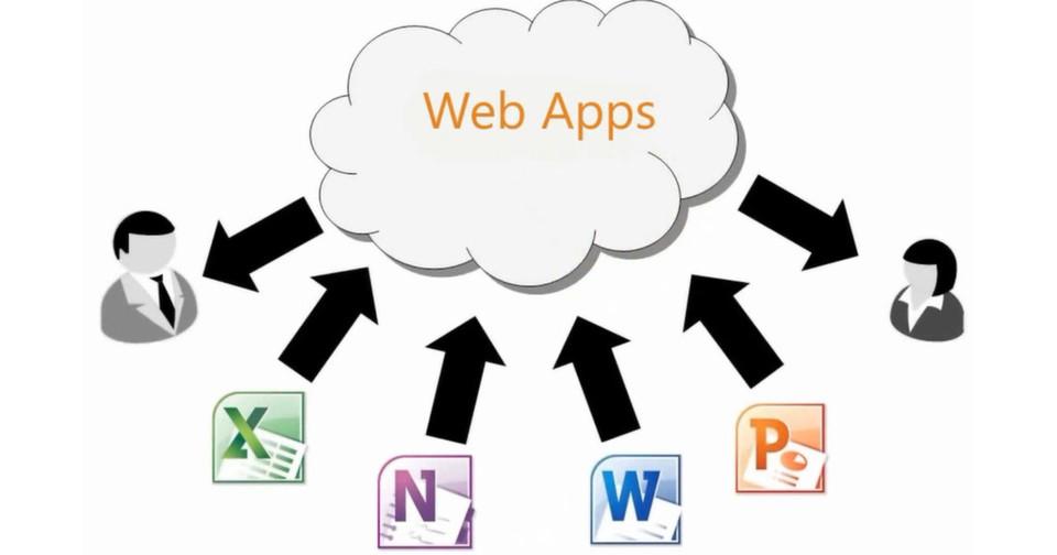 Aus der Praxis: Die eigene Cloud mit SharePoint und Office Web Apps betreiben.
