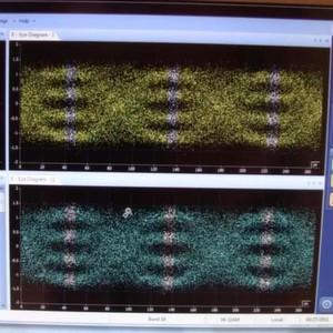Wavelogic 3 ermöglicht 16 QAM und damit ein nahtloses Upgrade der Kapazität eines Links ohne Einfluss auf das optische Spektrum.