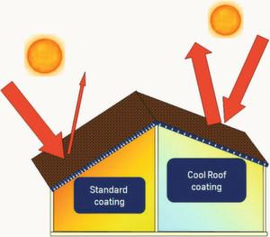 Cool Roof: Eine Edelstahlbeschichtung hält die Hitze aus den Gebäuden und spart so Energie für die Klimatisierung. (Bild: Thyssen Krupp)