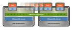 vMotion sorgt für den schnellen Transfer eines Cloud-Dienstes auf eine andere Hardware. (Quelle: VMware)