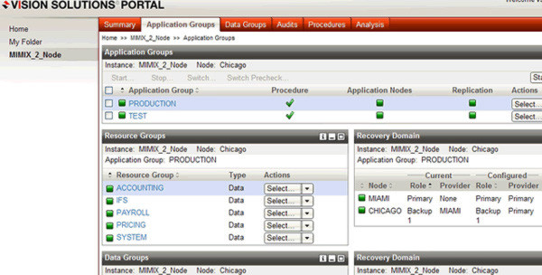 Das Vision Solutions Portal (VSP) vereinfacht das Management von Verfügbarkeitsumgebungen über einen Browser.