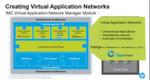 'Open Flow' ermöglicht es, von den physikalischen Netkomponenten zu abstrahieren. Die dazu passende Netzwerk-Verwaltungs-Software benennte HP mit ' Intelligent Management Center' (IMC). Diese Software erweitert der Hersteller nun um Virtual Application Networks (VANs), Module, die das Andocken verschiedener Anwendungs-Templates ermöglichen.
