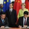Partnerland China setzt auf Nachhaltigkeit und Hightech