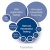 Schwachstellen beim Netzwerk-Zugriff aufdecken