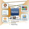 VMware vereinheitlicht das Management von Apps, Files und Desktops