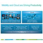 Abbildung 1: Die Megatrends Cloud und Mobility beinflussen auch die IT und das geschäft von kleinen Unternehmen.